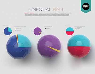 LIFETIME. UNEQUAL BALL.