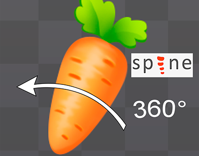 360° carrot rotation