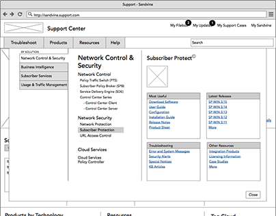 Sandvine Document Center - Wireframes