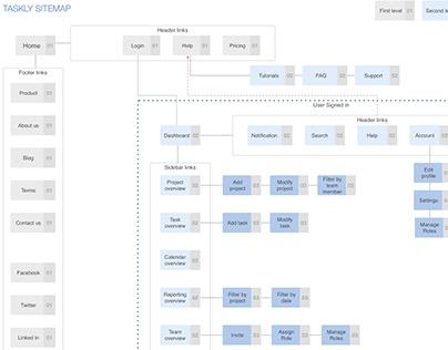 Taskly Sitemap