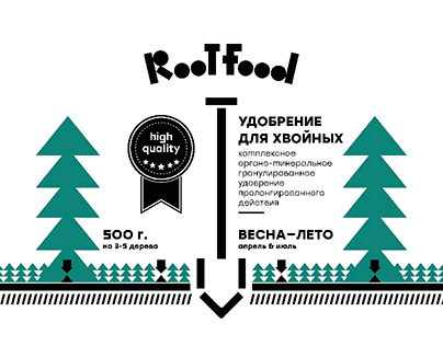 ROOTFOOD is a brand of soils and fertilizers