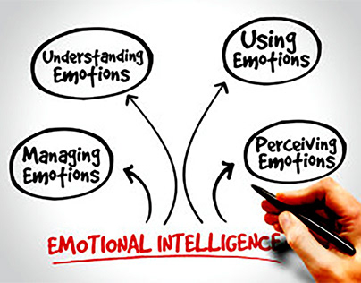 Why is High Emotional Intelligence Important