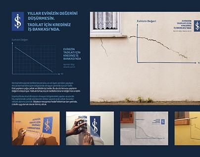 İŞBANK - Morgage Loan
