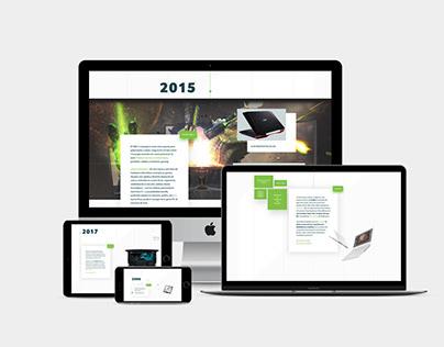 UX y Diseño de Branded Content