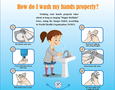 Infographic For Washing Hands Properly