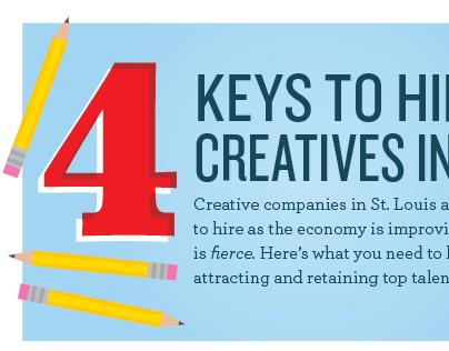 Creatives on Call: 2013 First Quarter Recap