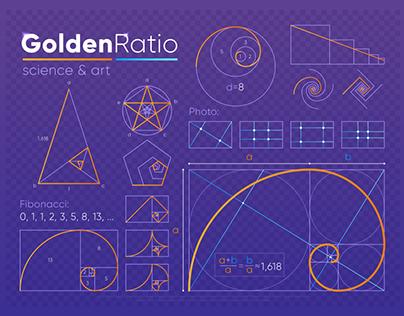 The golden ratio.