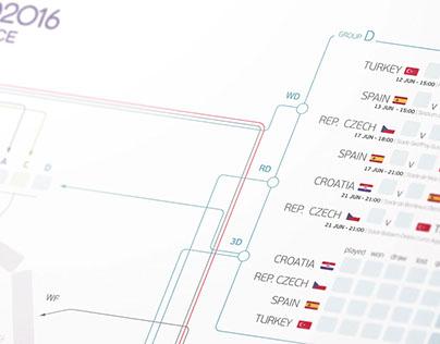 Wallchart Euro2016 France