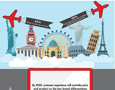 story design online travel agencies.