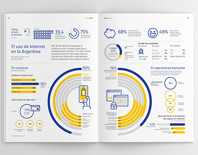 Gráficos—Infographics for magazine—2015-2018