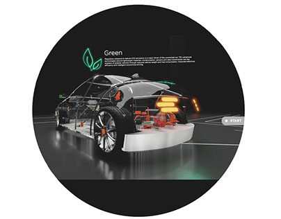 TE CONNECTIVITY – THE CONNECTED CAR – 3D PRODUCT EXPLOR