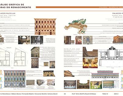 Análise Gráfica de Obras do Renascimento - THAU IV