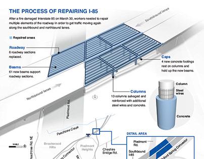The process of repairing I-85