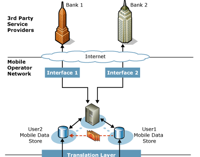 Illustrations for User Assistance