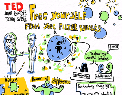 Graphic facilitation (mappe concettuali illustrate)