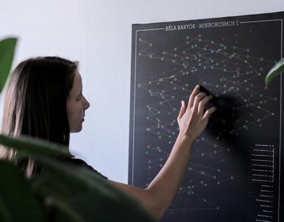 mikrokosmos interactive poster