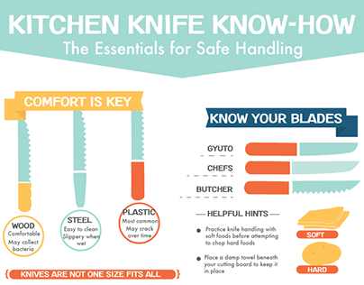 Knife Safety Infographic