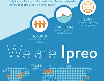 Ipreo Infographics