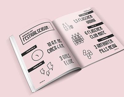 Magazingestaltung