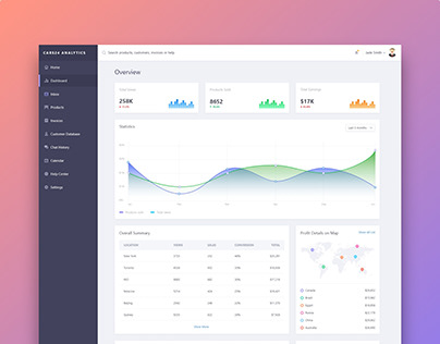 Sales Dashboard - Web