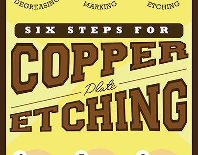 Steps for copper plate etching