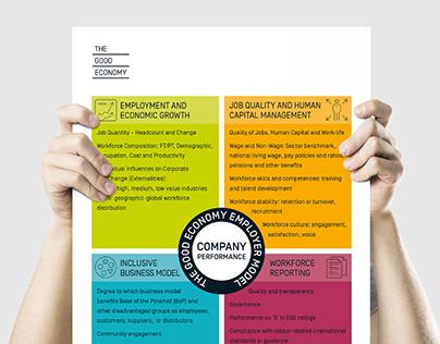 Employee Diagram Infographic - The Good Economy