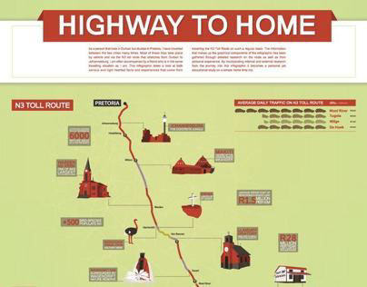 Infographic: Highway to Home