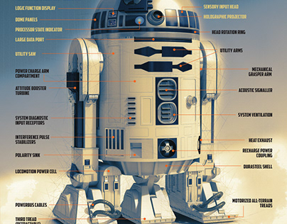 R2-D2 | Droid Equipment Poster