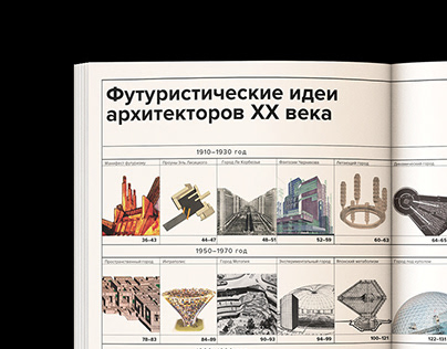Book about the ideas of a futuristic city