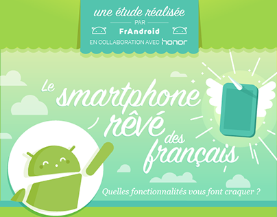 Le smartphone rêvé des français par Frandroid et Honor