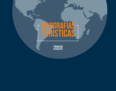 Infografías turísticas · Infographic