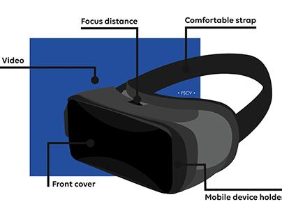 VR glasses infographic