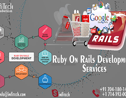 Hire Ruby on Rails Web App Developers