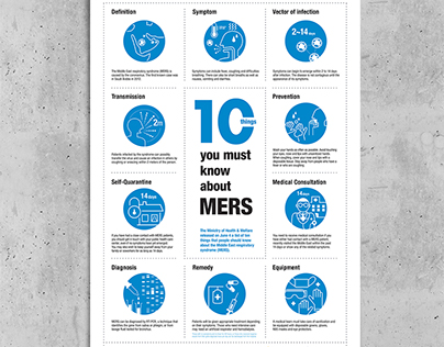 10 things you must know about MERS