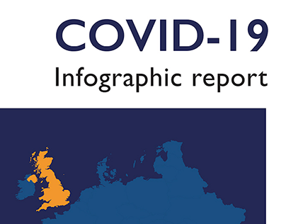Covid-19 Infographic report.