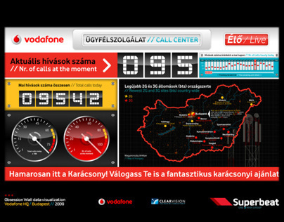 Vodafone's obsession wall
