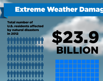 Infographic: Prepare Your Home For Inclement Weather