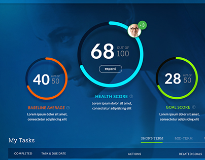 Connected Health Portal