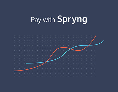 Spryng Payments
