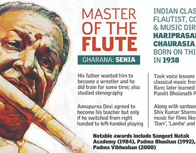 My design published in The Times of India newspaper