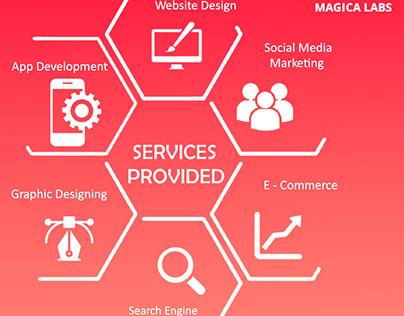 Magica Labs - Services Portfolio