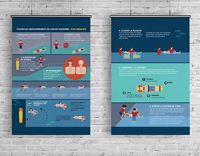 Lifeguard Vector Infographic