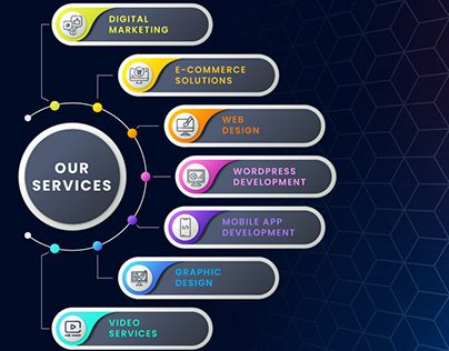 SEO Servicescompany in Noida | V2 Infotech