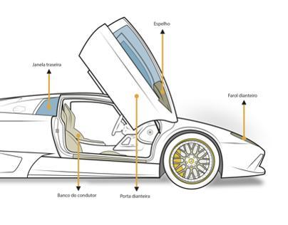 Lamborghini - Infografia