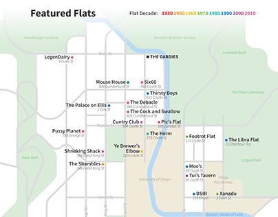 Dunedin Featured Flats (Scarfie Flats)