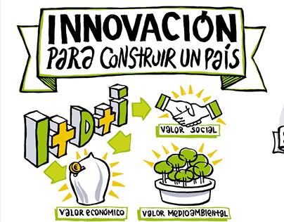 Innovación para...