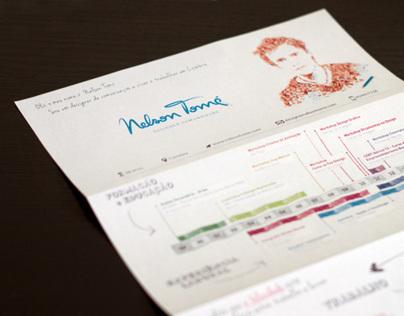 Curriculum / Resume / CV