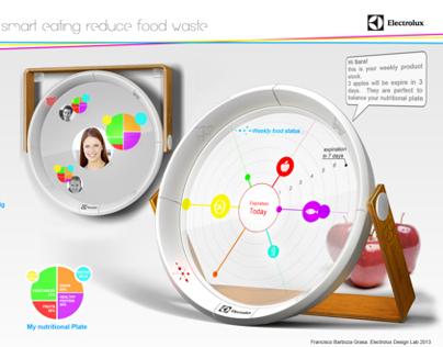 Kitchen Hub. Smart eating reduce food waste