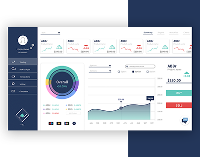 Simple Stock Web Dashboard + Financial Analysis UI/UX