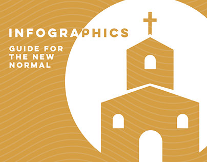 Infographics | Guidelines This New Normal on Churches